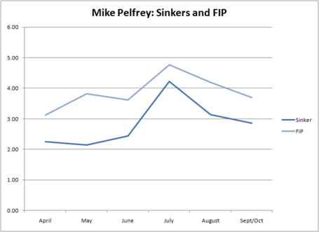 Pelfrey-sinkers_medium