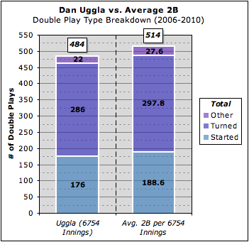 Dp_breakdown_vs_average_medium