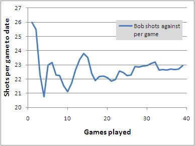 Bob_shots_2_medium