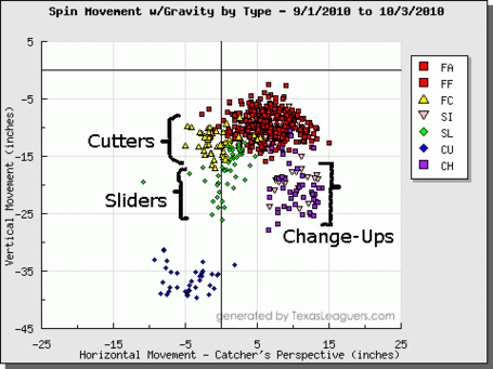 Travis_wood_pitches_marked_medium