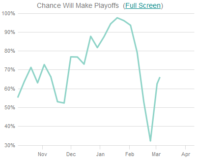Playoff_chart_medium