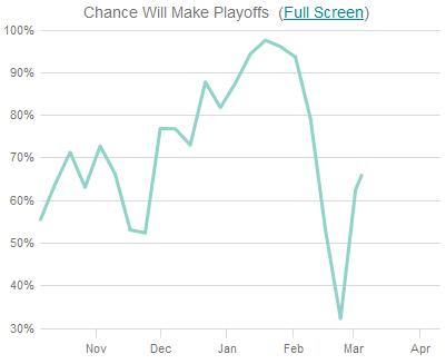 Playoff_chart_medium