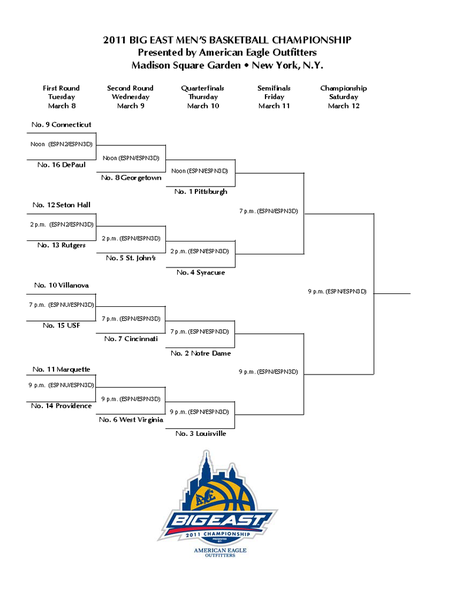 2011_big_east_men_s_basketball_tournament_bracket_medium