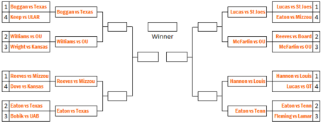 1st_round_results_bracket_medium