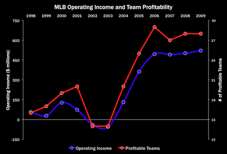 Income-profit-teams_medium