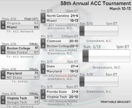 Acc_tournament_2011__day_2_medium