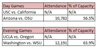 Attendance_medium