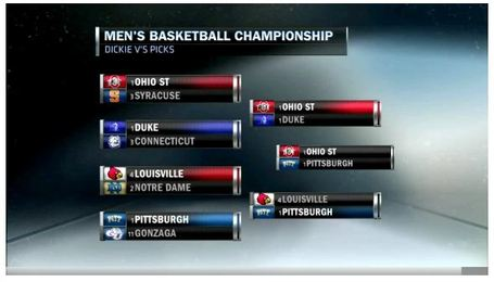 Dick_vitale_bracket_medium