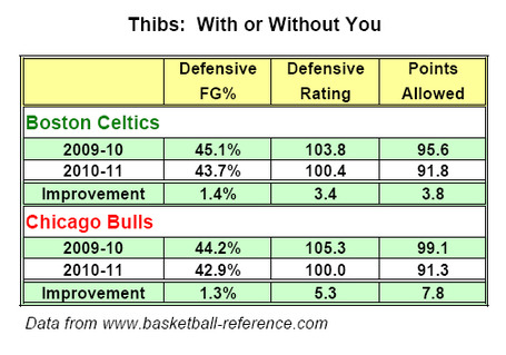 Thibs_with_or_without_you_medium