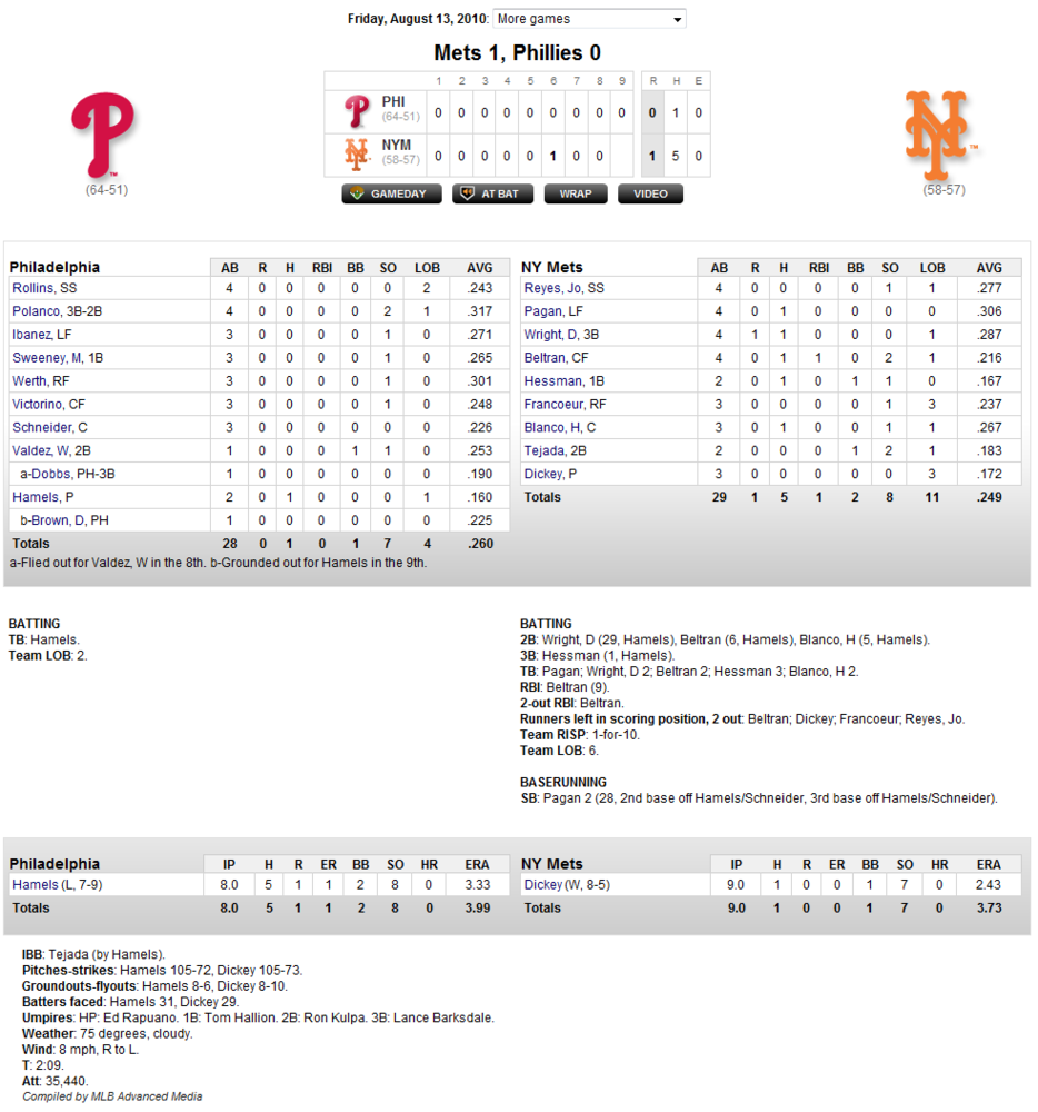 box scores mlb games