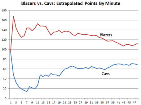 Blazers-cavs-ep_medium