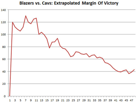 Blazers-cavs-emv_medium