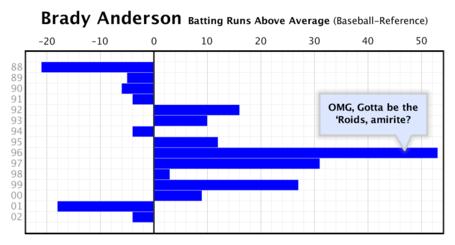 Anderson_medium