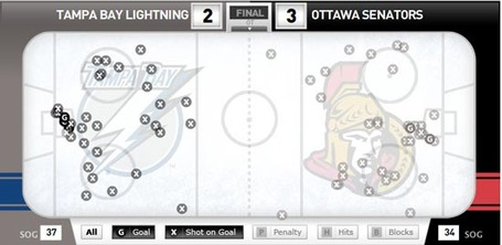2011-march19-shotchart-senators-lightning_medium