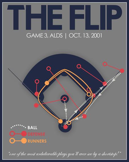 flip play