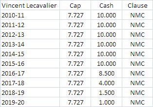 Lecavalier_medium