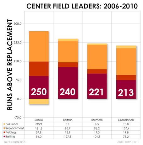 Top4-cf-2006-2011_medium