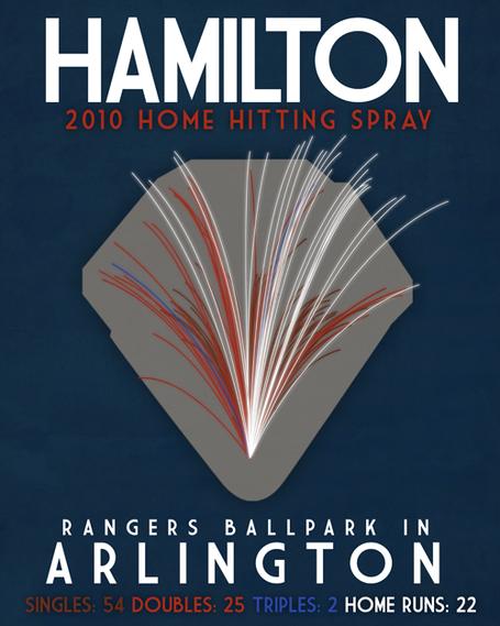 Hamilton_medium