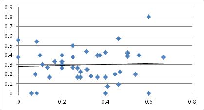 Conversion_correlation_medium