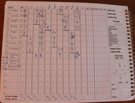 Scorebook_medium