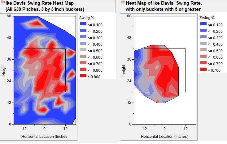 Swing_rate_heat_map_demonstration_medium
