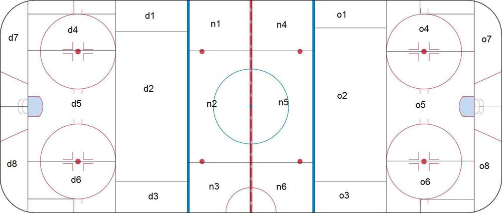 Odds and Ends: Crowdsourcing Passing and Zone Diagrams ...