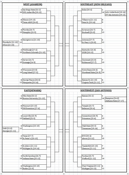 By-the-numbers_bracket_2011_medium