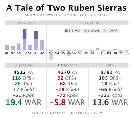 Sierra_medium