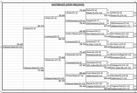 96-team_bracket_2011__southeast_bracket_results__medium