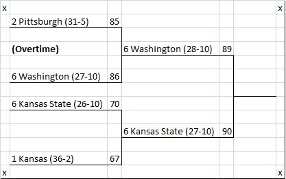 96-team_bracket_2011__final_four_bracket_results__medium