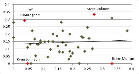 Strike_correlation_medium