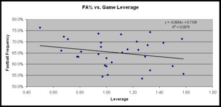 Felixfa_leverage_medium
