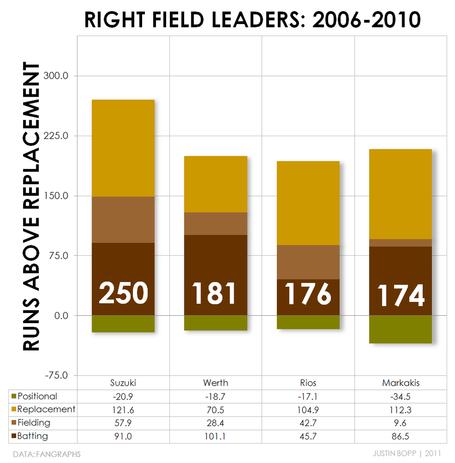 Top4-rf-2006-2010_medium