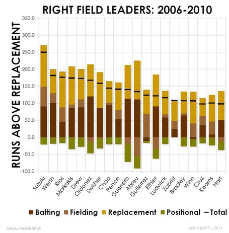 Top20-rf-2006-2010_medium