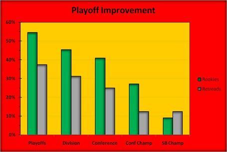 Hc_playoff_improvements_medium