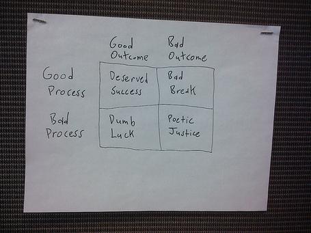 Processresults_medium