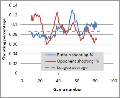 Buffalo_shooting_2_medium