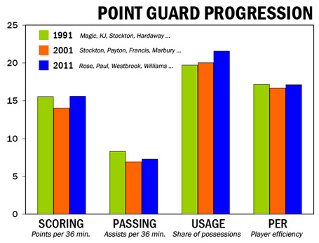 Pointguards_tz_medium