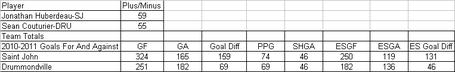 Goal_diff_medium