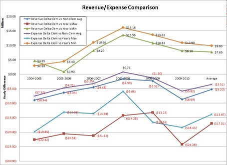 Revenue_and_expense_differences_medium