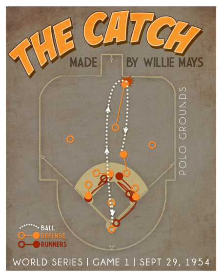 The_catch_willie_mays_medium