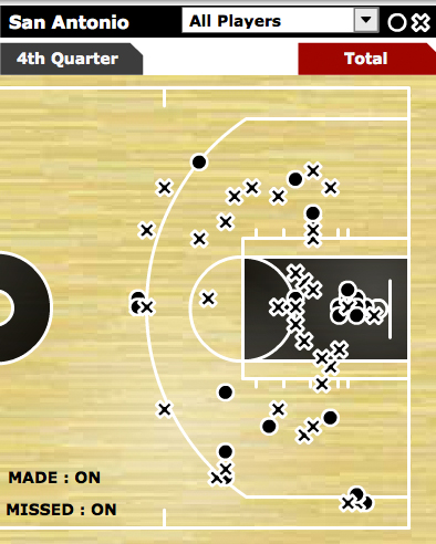 Spursshotchart_medium