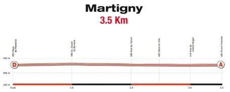 2011-prologue-profil_medium