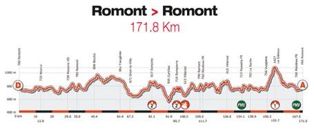 2011-etape2-profil_medium