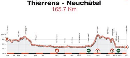 2011-etape3-profil_medium