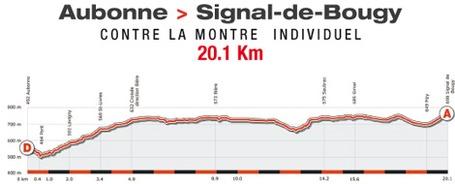 2011-etape4-profil_medium