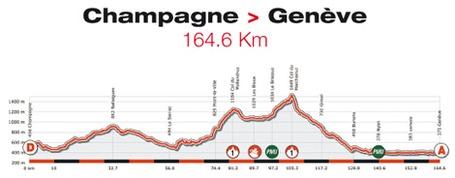 2011-etape5-profil_medium