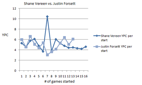 Shane_vereen_justin_forsett_medium