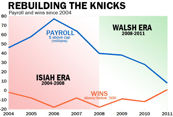 Rebuildingknicks-tz_medium