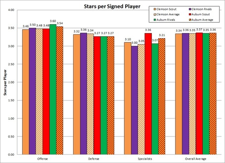 Star_comparison_medium
